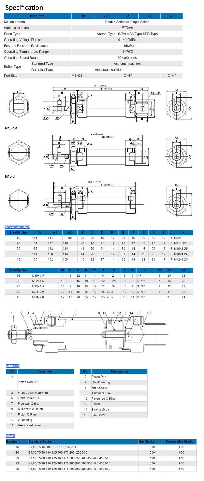Mal Series ( Mini Cylinder )
